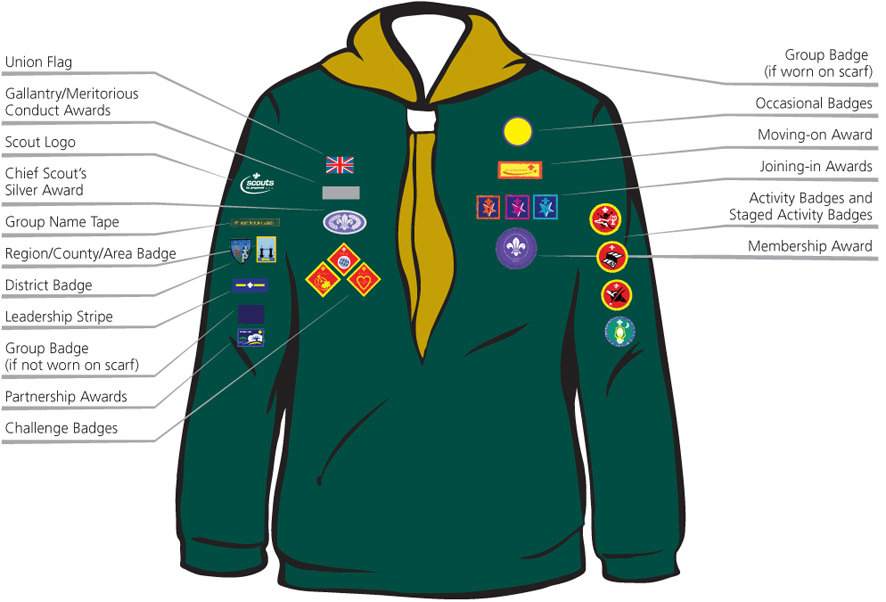 Cub Uniform v5