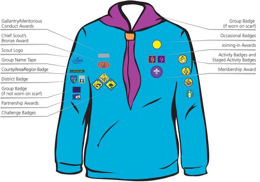 Beaver Uniform v5